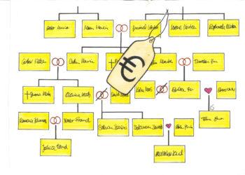 Ab etwa 70 Euro kann man etwas über seinen Stammbaum erfahren. Zeichnung: Lara Stöckle